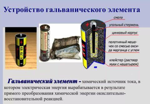 Гальваническая батарейка в разрезе