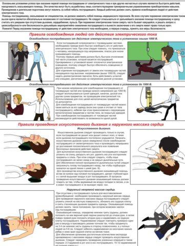 Как действовать при поражении электрическим током