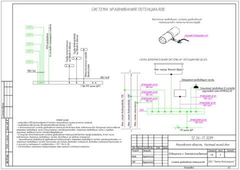 Меры защиты от поражения электрическим током – уравнивание потенциалов