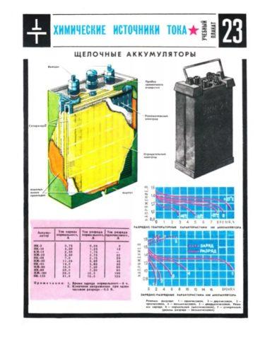 Щелочные аккумуляторы и их свойства