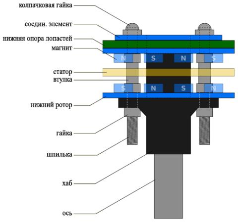 Схема готового генератора