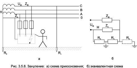 Схема зануления при прикосновении