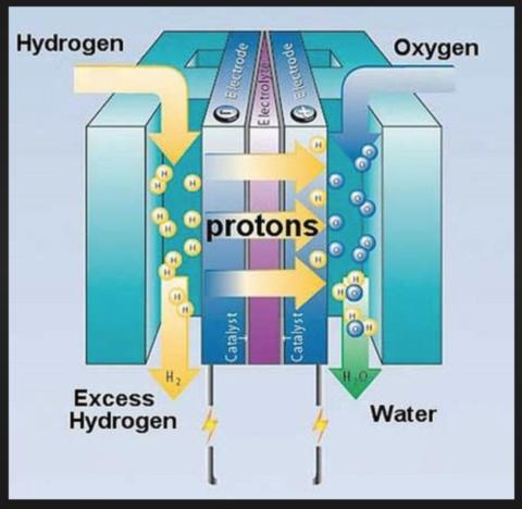 Строение электрохимического генератора тока