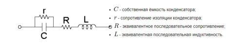 Строение конденсатора с учетом всех его основных параметров