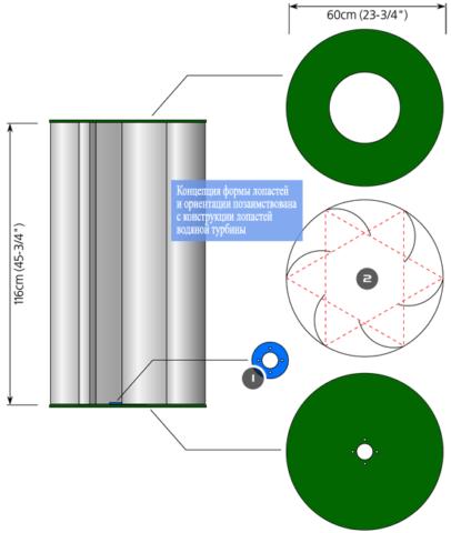 За основу конструкции взят прототип водяной турбины