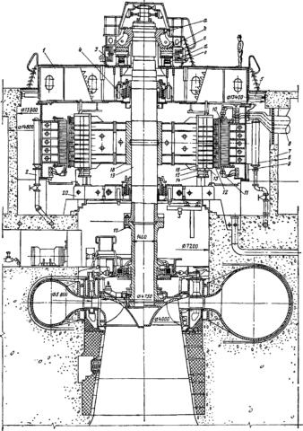 Схематическое строение подвесного гидрогенератора