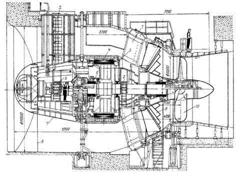 Строение капсульного гидроагрегата киевской ГЭС