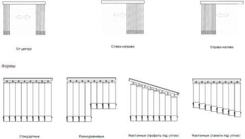Варианты открытия и форма вертикальных изделий