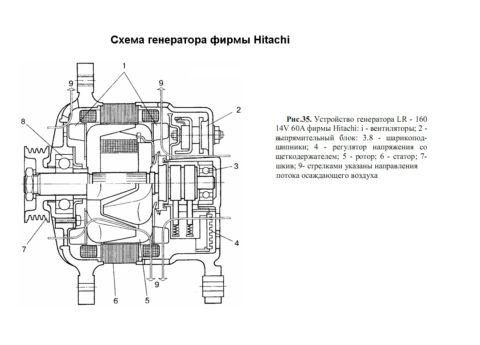 Автомобильный генератор мало чем отличается от любого другого