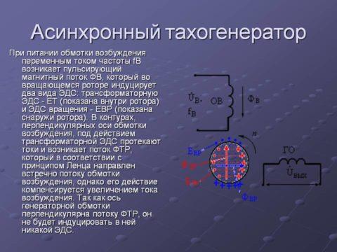 Что такое асинхронный тахогенератор