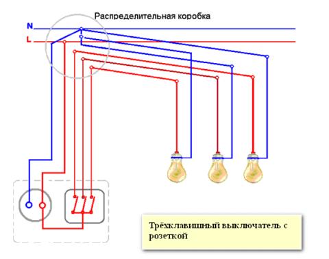 Как подключить трехклавишный выключатель с розеткой от смешанной группы