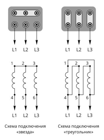 Разница между схемами соединения «звезда» и «треугольник»