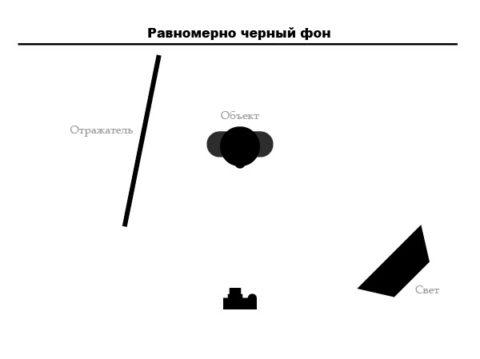 Схема «низкий ключ»