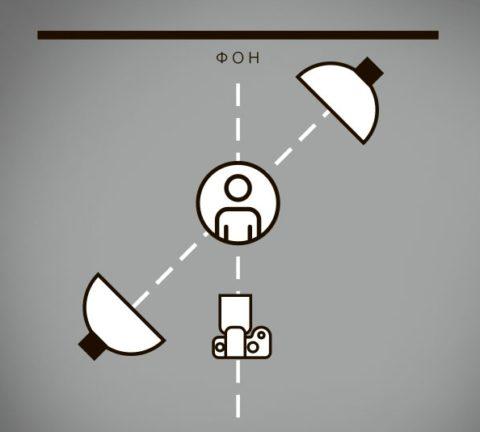 Схема с двумя источниками света