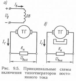 Схема включения тахогенератора постоянного тока