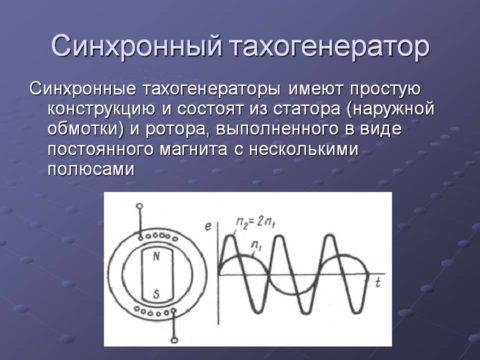 Строение синхронного тахогенератора