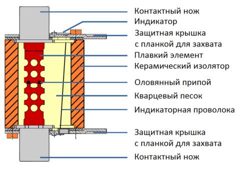 Конструкция предохранителя