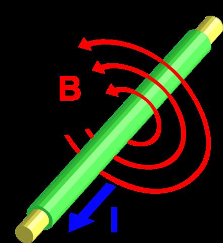 Магнитное поле: правила правой и левой рук