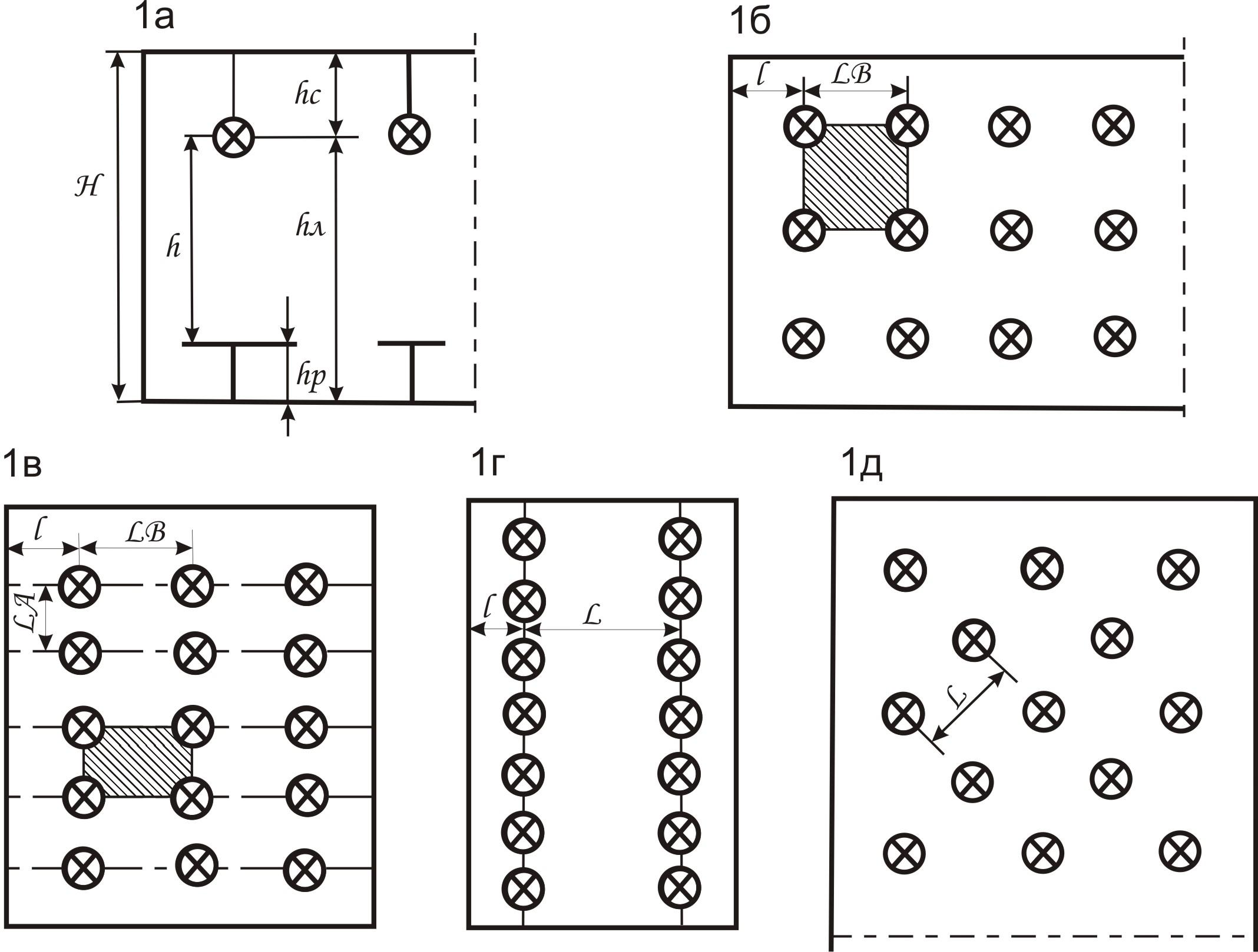 Схема условного обозначения светильников