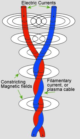 Структура плазменного вихря