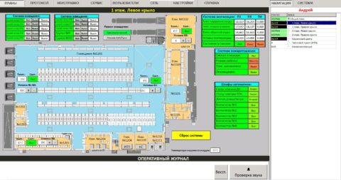 Автоматизированная система управления освещенностью складского помещения