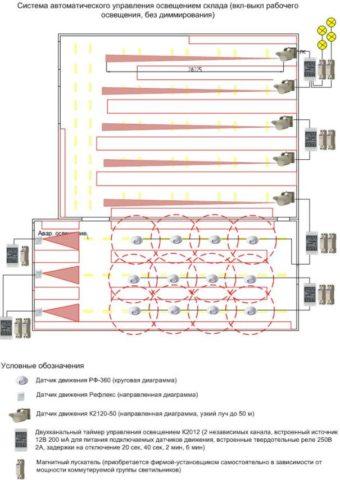Схема автоматического управления освещением складского комплекса