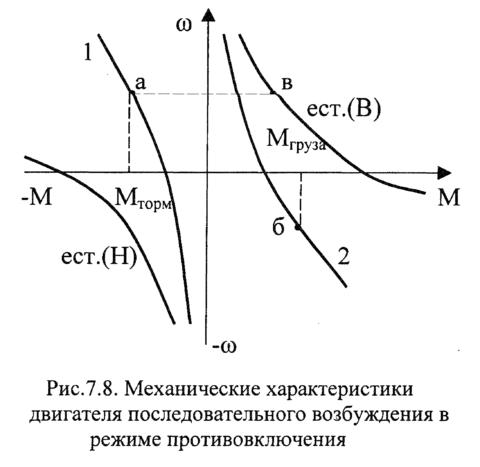 Механическая характеристика двигателя
