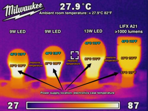 Как нагреваются лампы
