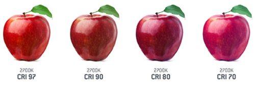 Изменение восприятия цвета при изменении показателя Ra