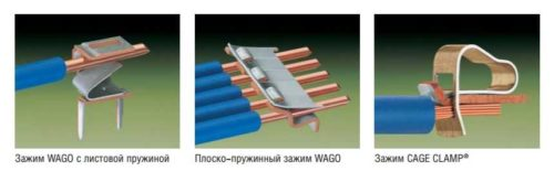 Способы зажатия проводов в клеммах Wago