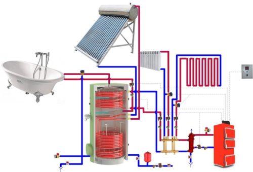 Схема водоснабжения дома с контуром косвенного нагрева