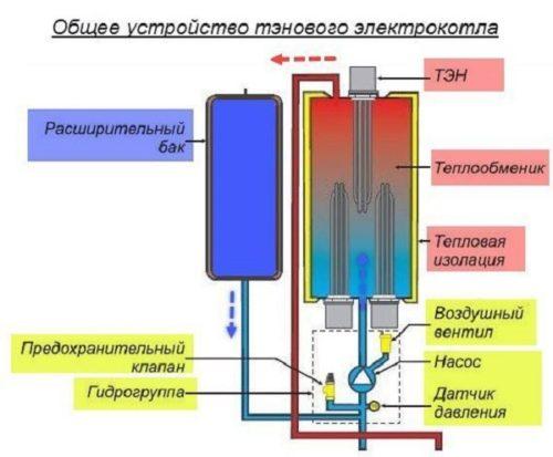 Схема двухконтурного электрического котла